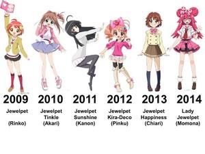Jewelpet heroines 2009-2014
