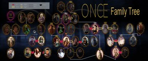 OUAT Family 树