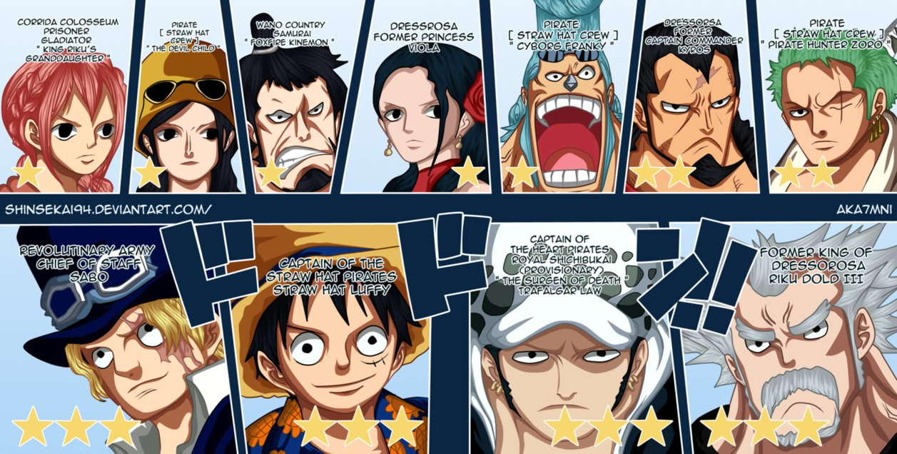 One Piece Imagens Wanted Rank List Hd Wallpaper And Background