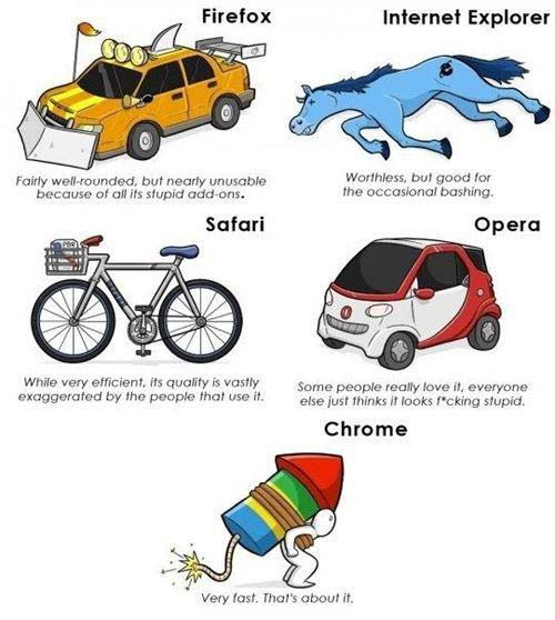 Browser Definitions