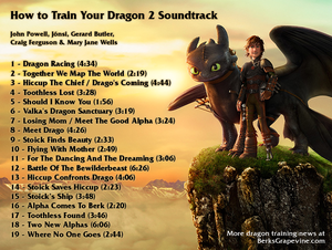 How To Train Your Dragon 2 Track Listing
