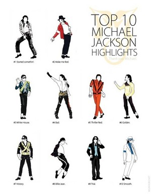 MJ through out the years