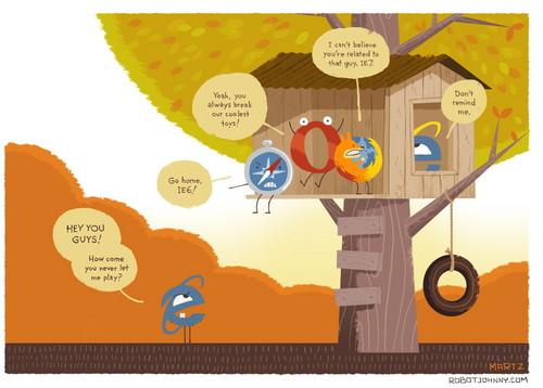 Google Chrome wallpaper titled The Treehouse