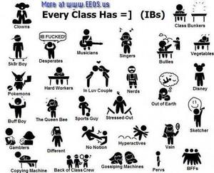 Every class has...