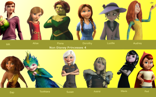 Childhood Animated Movie Heroines karatasi la kupamba ukuta called Non Disney Princesses 4