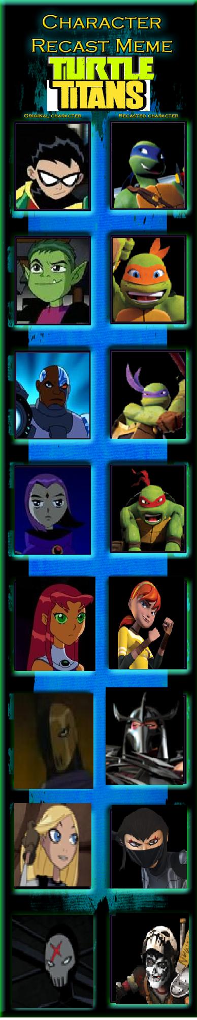 Teen Titans Recast with the Ninja Turtles