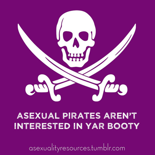 Privilege denying asexuals tumblr