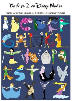 디즈니 characters A to Z