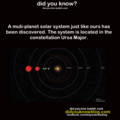 Solar System in Ursa Major