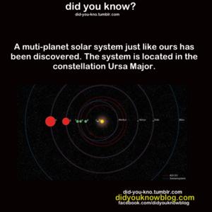 Solar System in Ursa Major