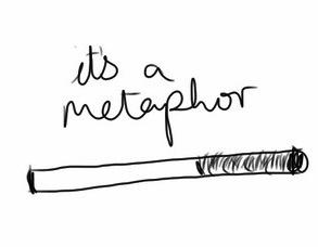 its a metaphor...