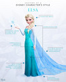 Anatomy of a Disney Character's Style: Elsa
