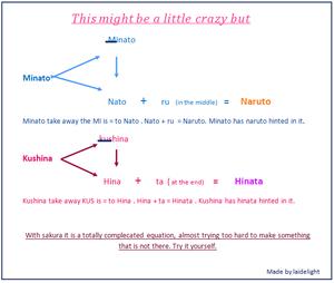 Minakushi : Naruhina