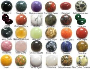 mais precious stones chart