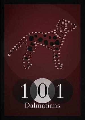 Retro Poster - 101 Dalmatians
