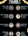 SPN Symbols