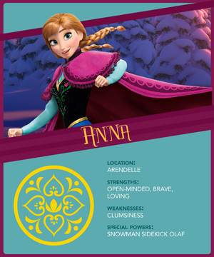 Anna Trading Card