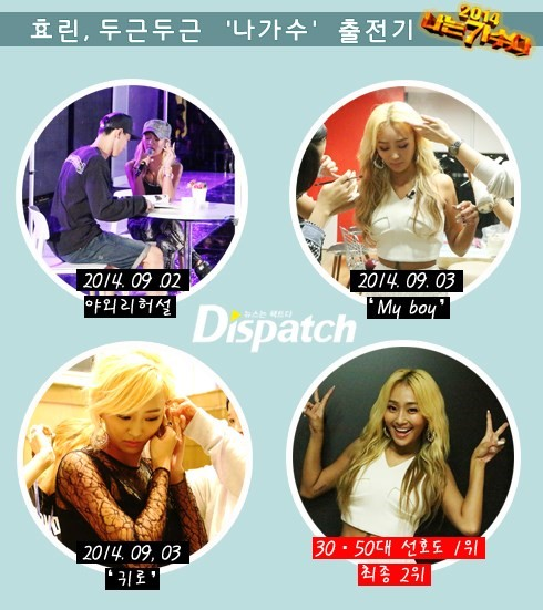 Hyorin Singer Hyorin on i am a Singer