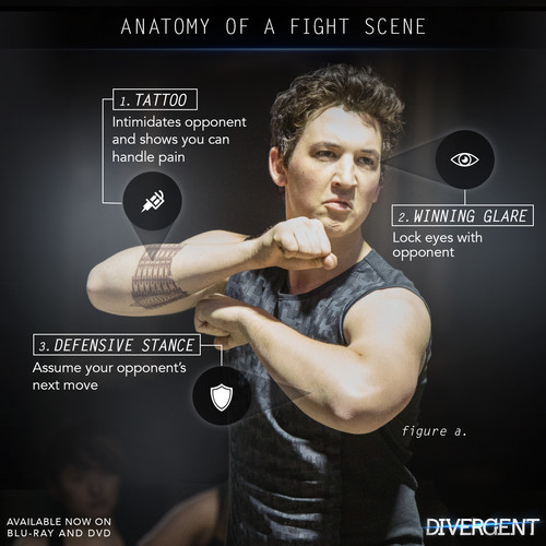 divergent images anatomy of a fight scene peter hd