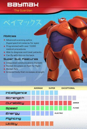 Big Hero 6 character bios from Big Hero 6: The Junior Novelization