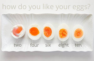 How do আপনি like your eggs?