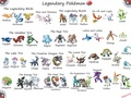 Legendary Pokemon chart