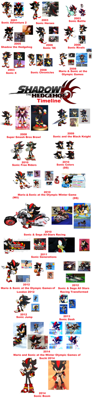 Shadow the Hedgehog Timeline