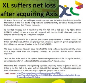 XL suffers net loss after acquiring Axis
