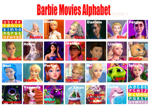 Barbie Movies Alphabet