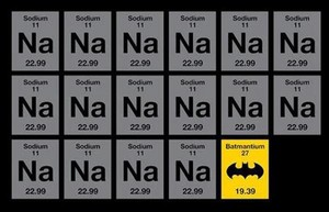 Batmantium