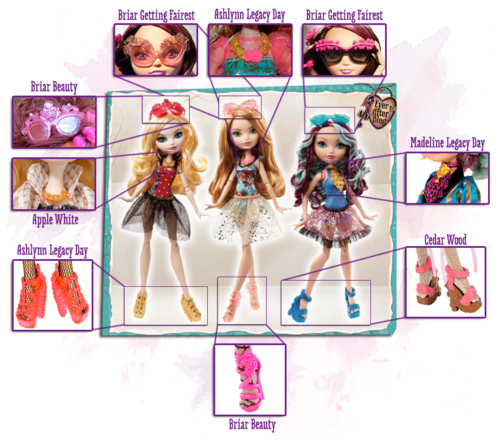 Ever After High wallpaper possibly with a stained glass window and Anime titled EAH same stuff from other bambole