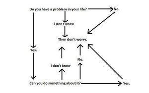 Flowchart Problems.