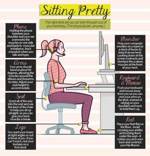 Sitting Pretty.