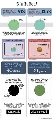 Science 바탕화면 entitled Statistics!