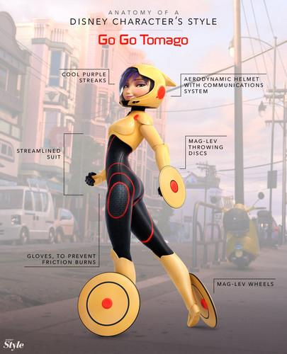 Big Hero 6 Hintergrund titled Anatomy of a Disney Character's Style: GoGo Tomago