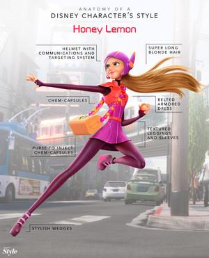 Anatomy of a Disney Character's Style: Honey citron