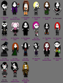 Goth types. Which one are you? - gothic fan art