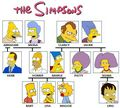 Simpsons Family baum