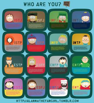 South Park MBTI