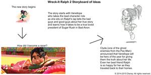 Wreck-It Ralph 2 Storyboard of Ideas 1