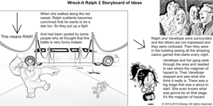 Wreck-It Ralph 2 Storyboard of Ideas 14