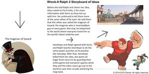 Wreck-It Ralph 2 Storyboard of Ideas 5