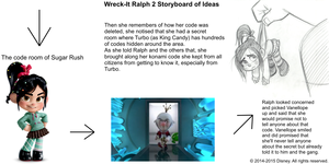 Wreck-It Ralph 2 Storyboard of Ideas 6