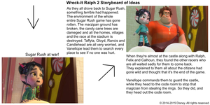 Wreck-It Ralph 2 Storyboard of Ideas 7