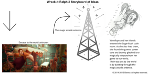 Wreck-It Ralph 2 Storyboard of Ideas 8