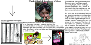 Wreck-It Ralph 2 Storyboard of Ideas 19