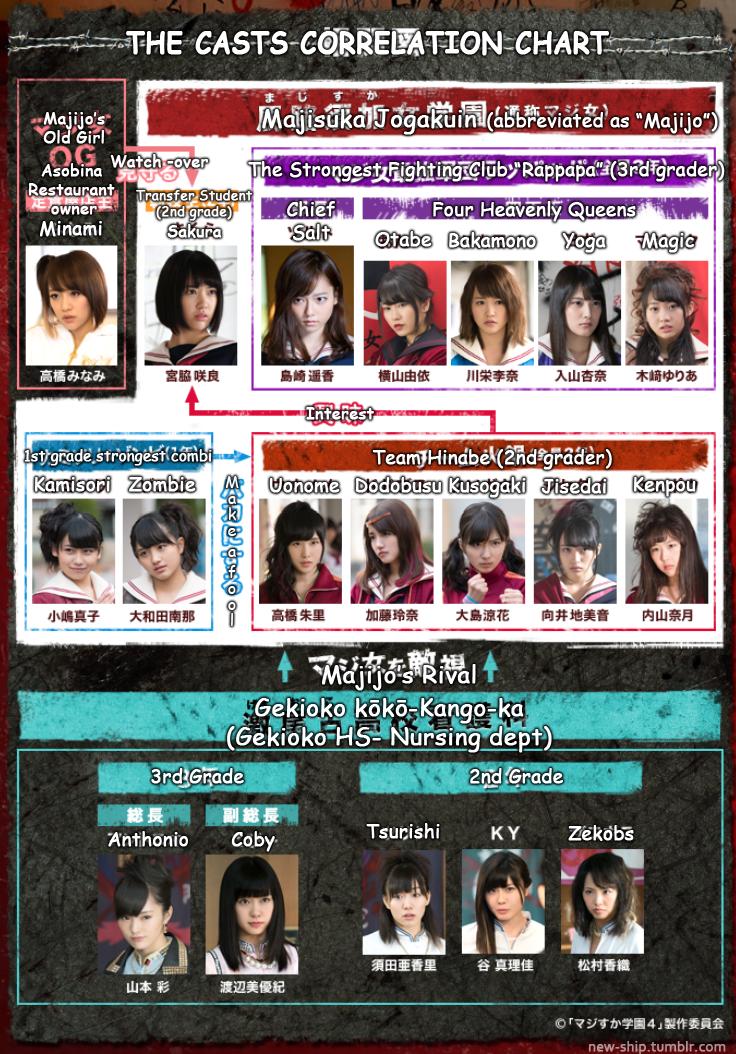 Download majisuka gakuen 4