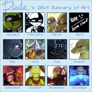 My 2014 summary