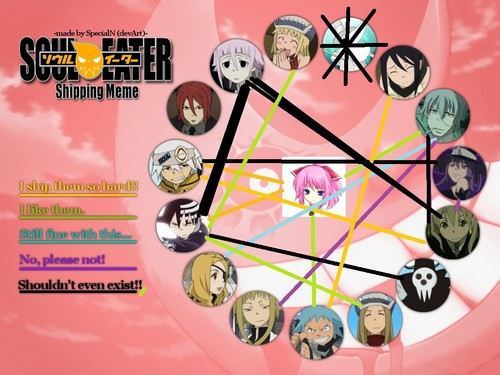 soul eater wallpaper with a stained glass window and a roulette wheel called My shipping meme
