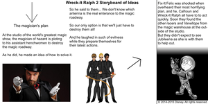 Wreck-It Ralph 2 Storyboard of Ideas 26